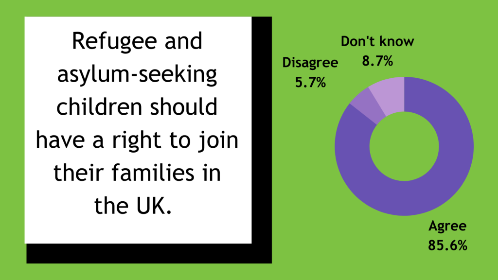 Green graphic with the side results of the policy mentioned above shown in a pie chart