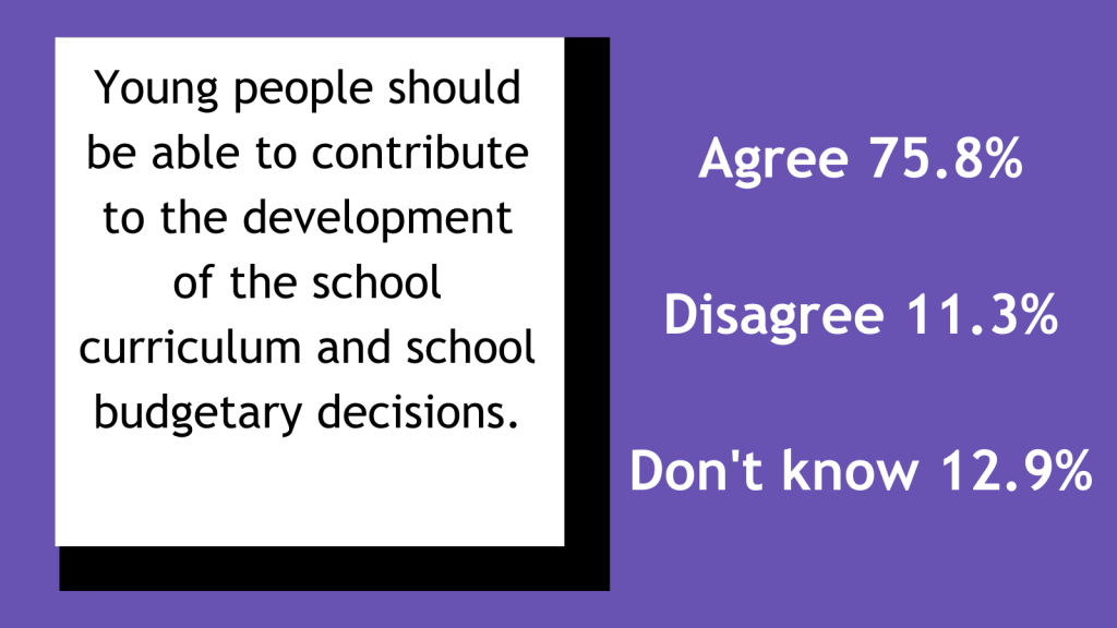 Purple graphic with a white square with writing on it that says 'Young people should be able to contribute to the development of the school curriculum and school budgetary decisions'