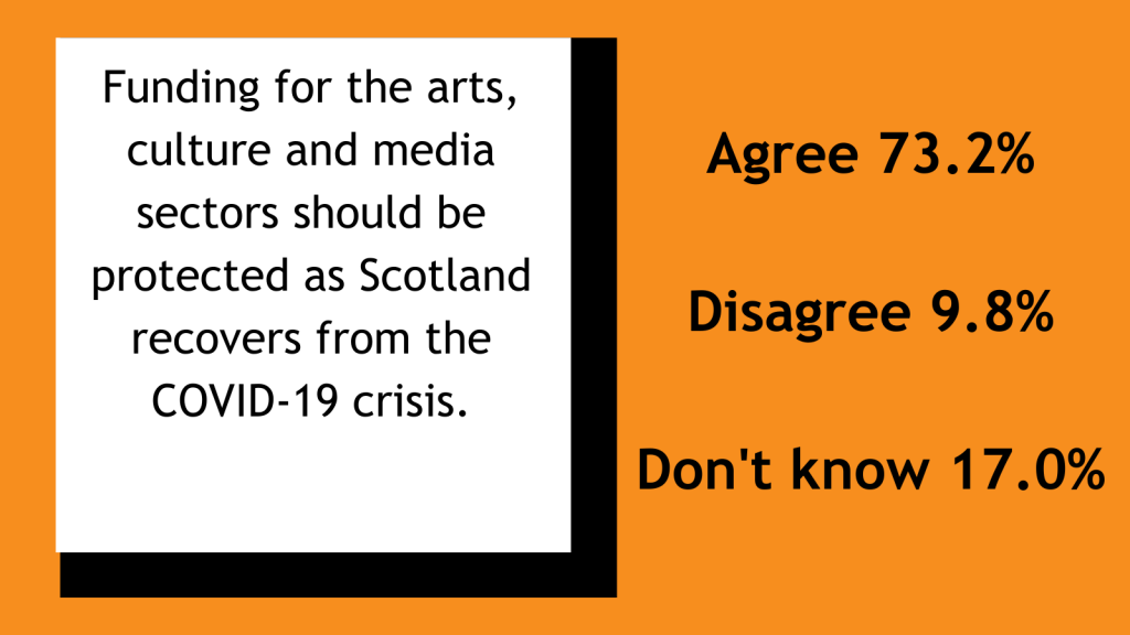 Orange graphic with the side results of the policy mentioned above.