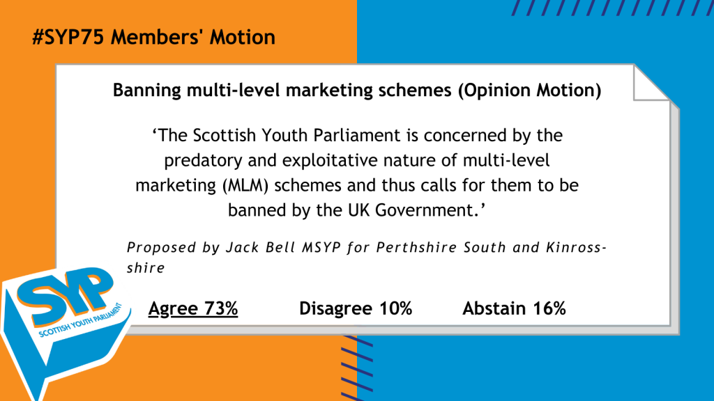 """Blue and orange image showing the results of a Motion on Multi-level marketing schemes. It says: """"Banning multi level marketing schemes (Opinion Motion) - 'The Scottish Youth parliament is concerned by the predatory and exploitative nature of multi-level marketing (MLM) schemes and thus calls fro them to be banned by the UK Government -- Proposed by Jack Bell MSYP for Perthshire South and Kinross-shire - Agree 73% - Disagree 10% - Abstain 16%"""