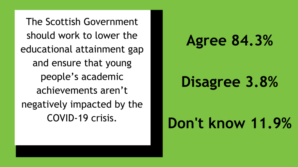 Green graphic with the side results of the policy mentioned above.