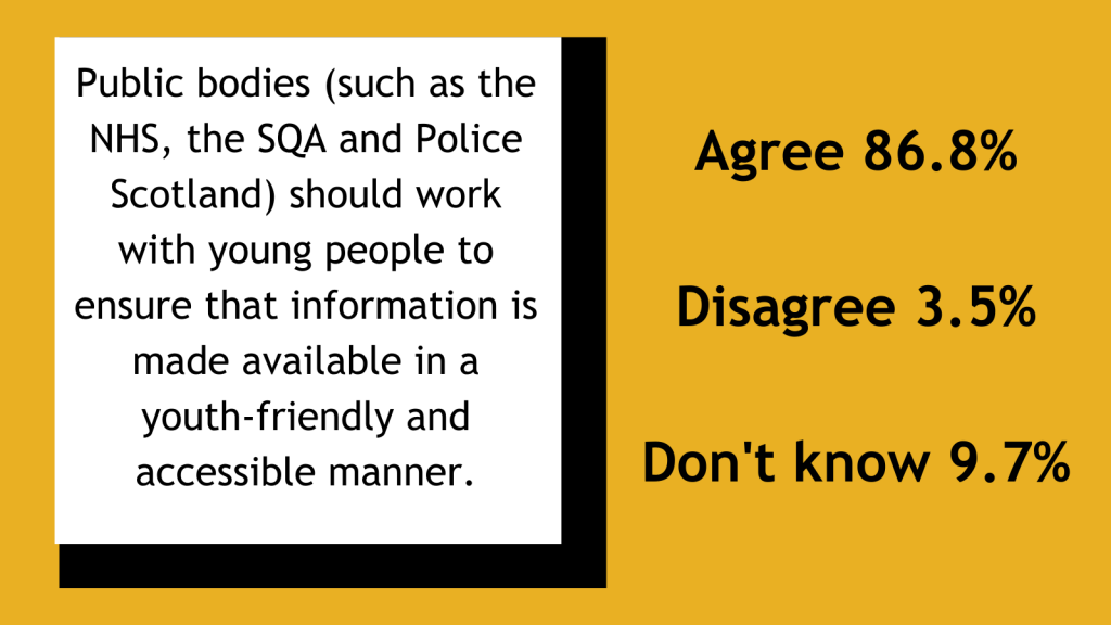 Yellow graphic with the side results of the policy mentioned above.