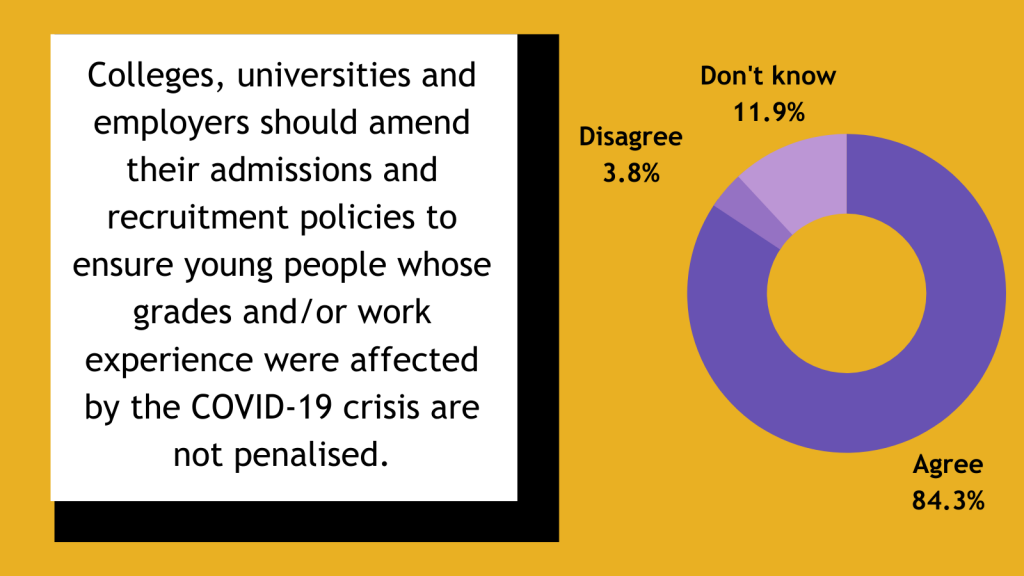 Yellow graphic with a pie chart to the side showing the policy results mentioned above.